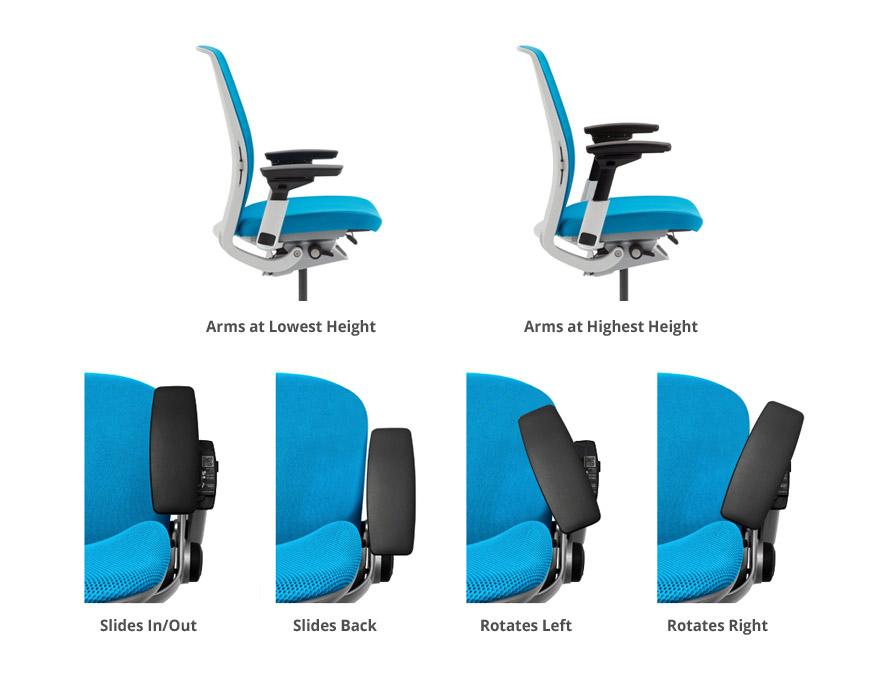 Aeron Chair Arms Slide Down Home Decor Takcop Com